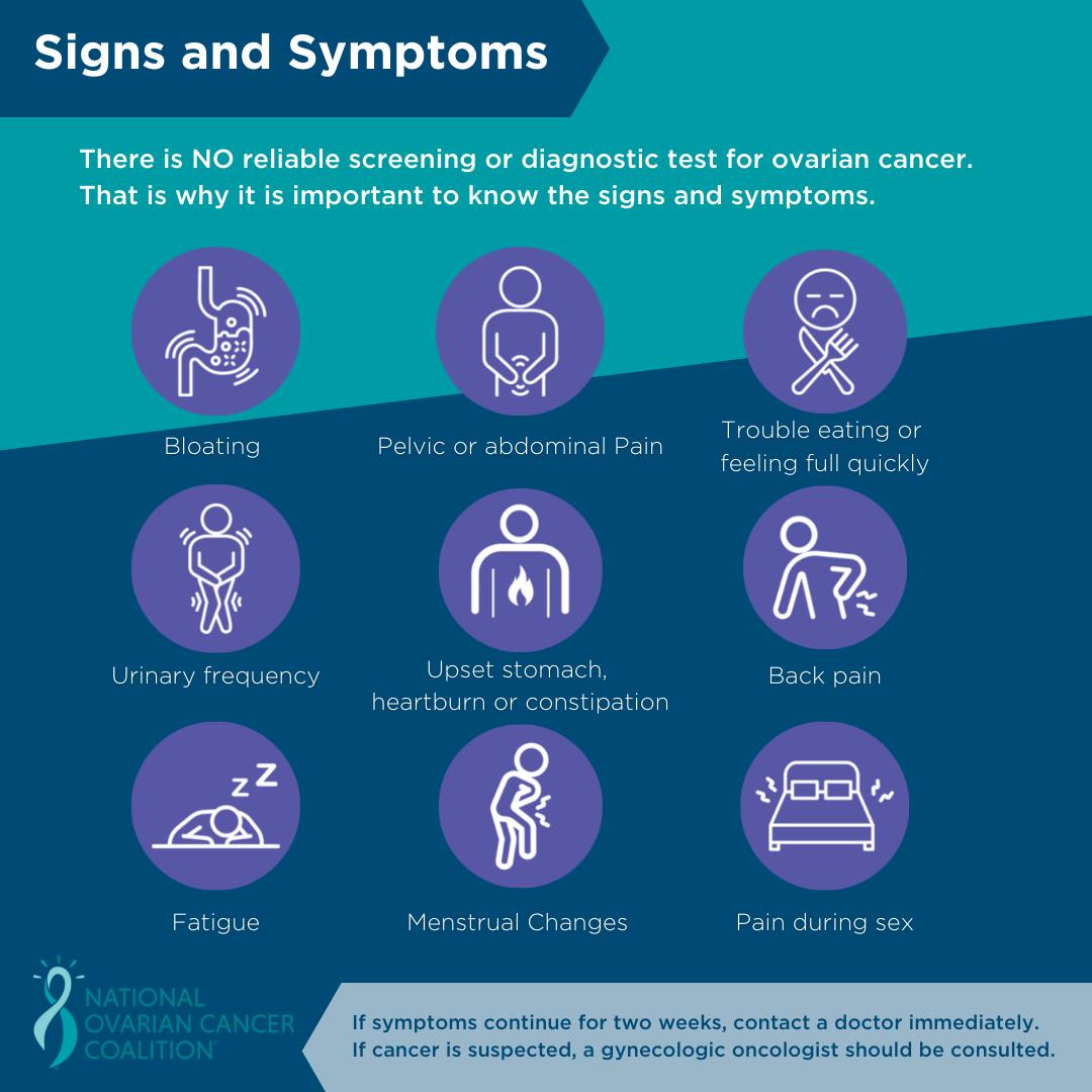 Ovarian cancer pain - Cancer testicular non seminoma, Ovarian cancer pain